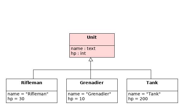 API example 3