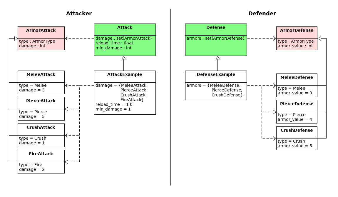 Attack Example