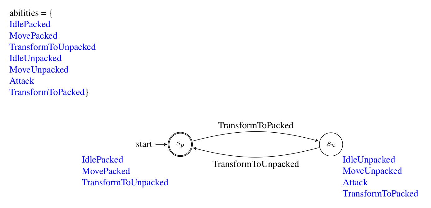 Trebuchet API example