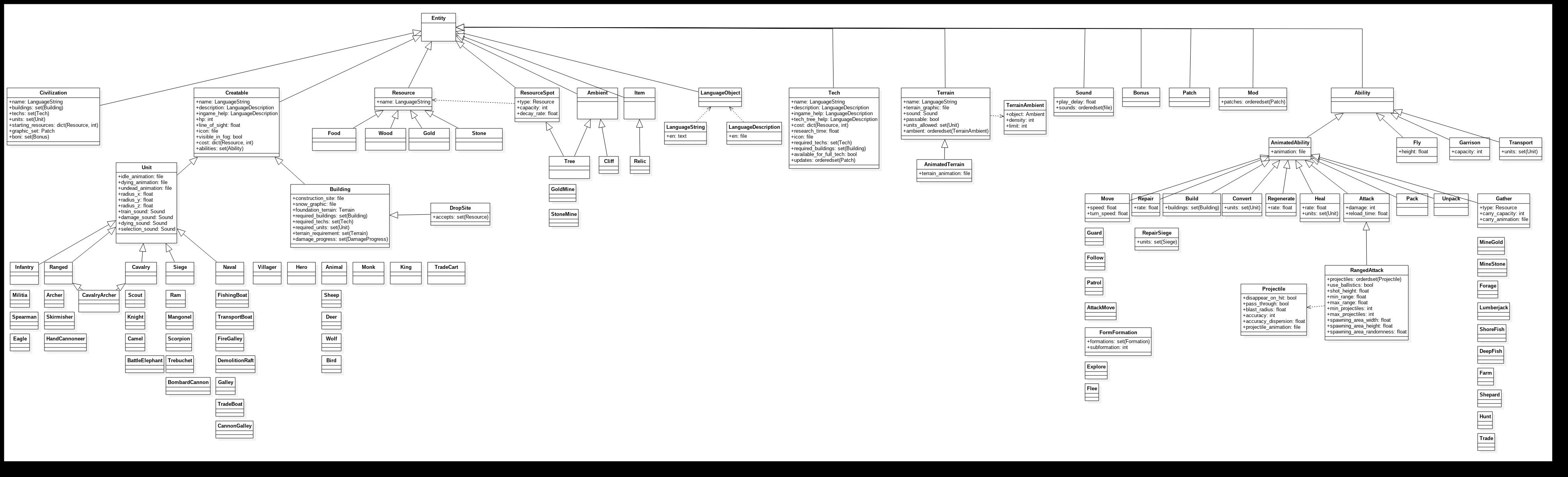 API draft 1
